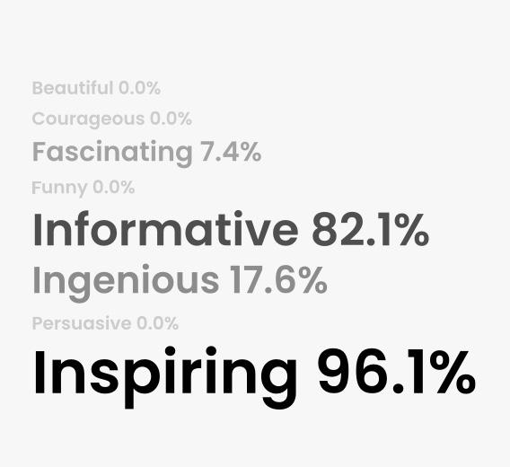 Impression AI